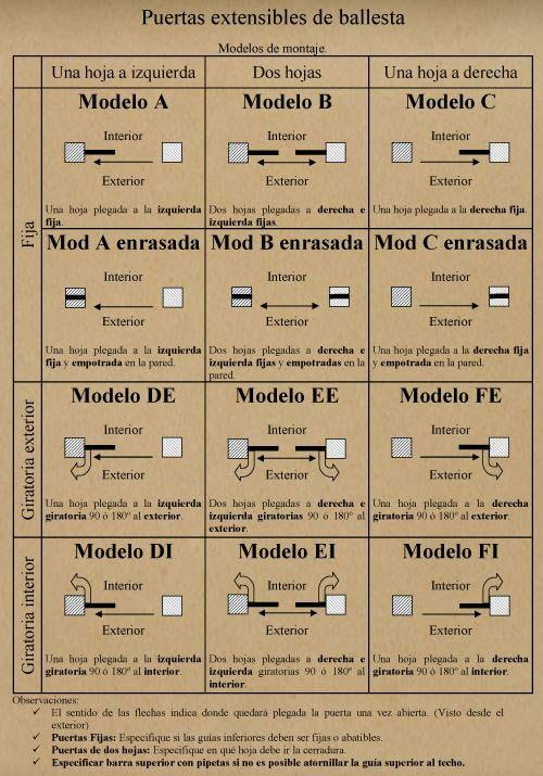 MODELOS-BALLESTINA